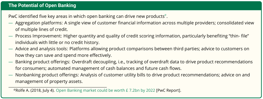The Potential of Open Banking