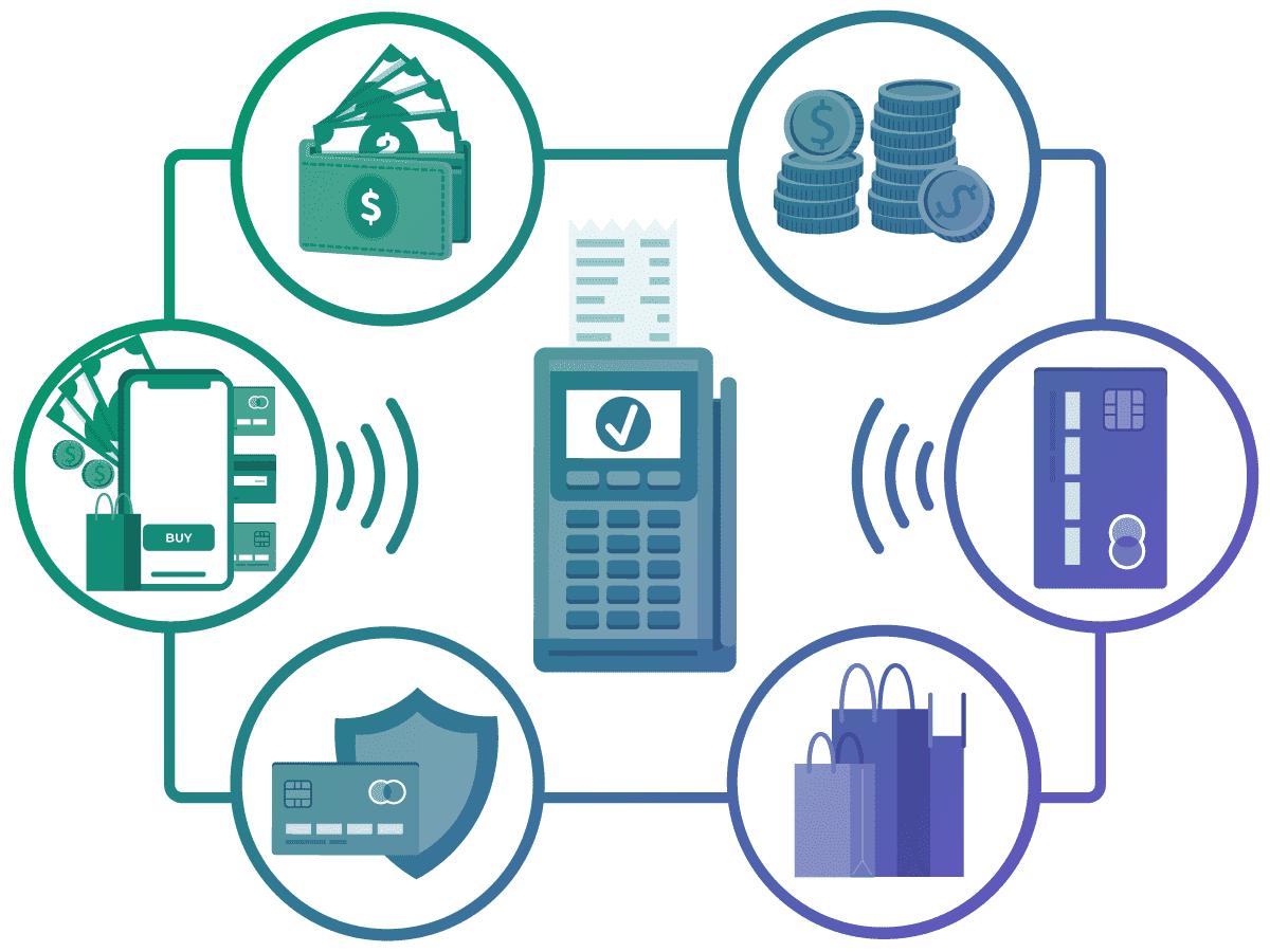 integrate multiple payment gateways