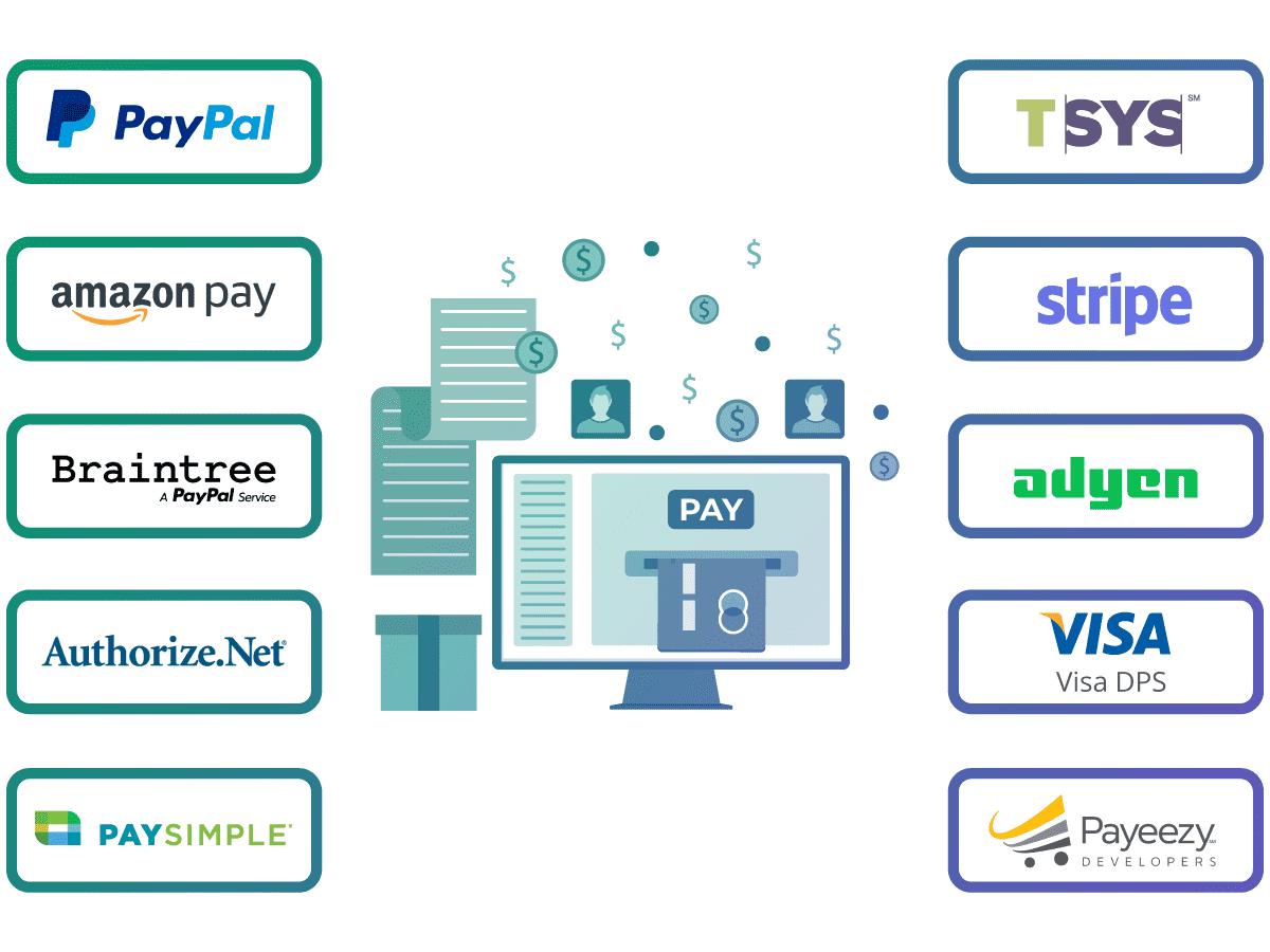 multiple payment gateway integration