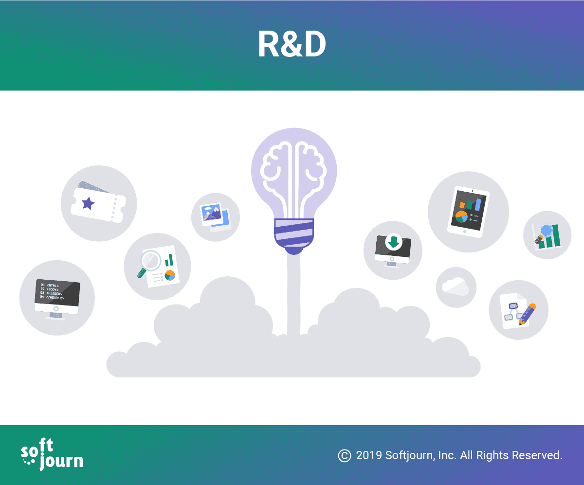 Outsourcing Your R&D