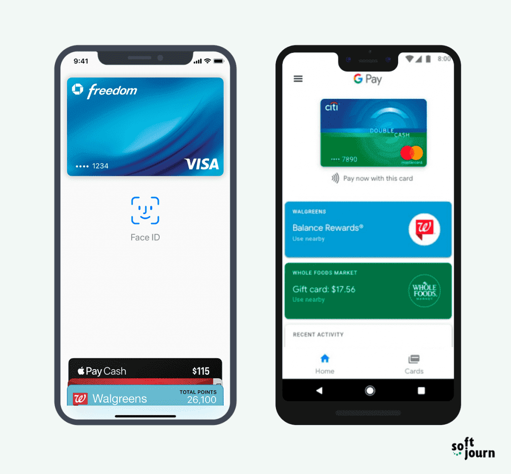 mobile wallet providers